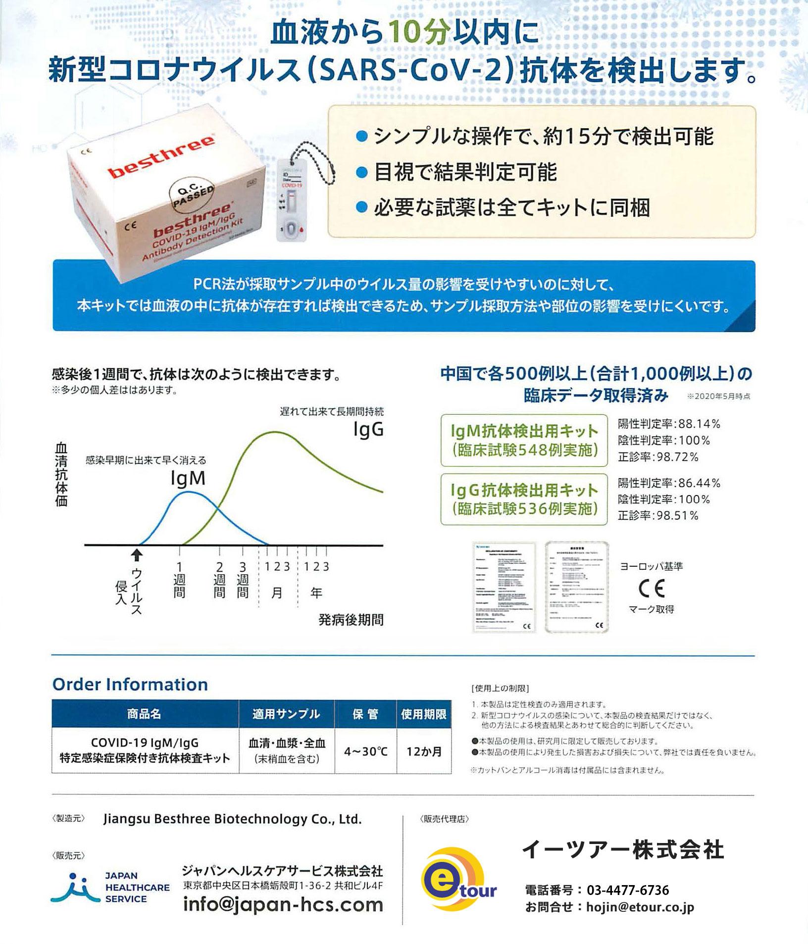 抗体 検査 キット 通販 コロナ